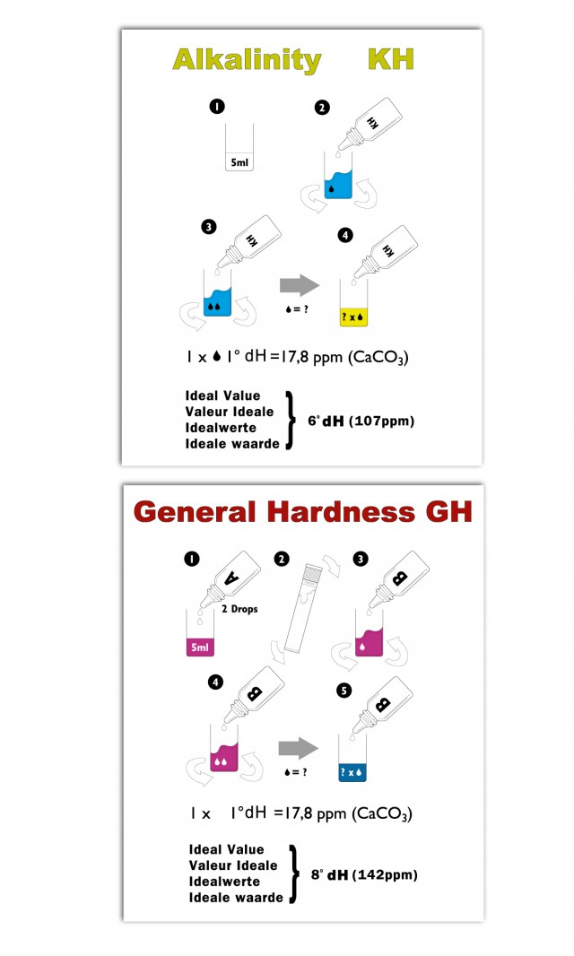 KH GH 1
