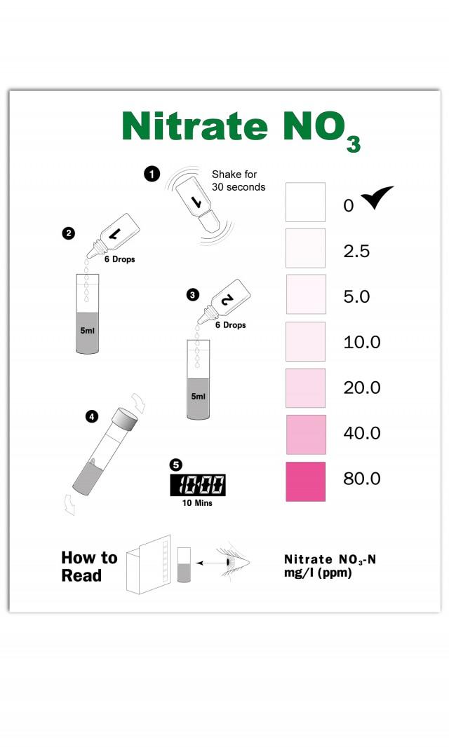 Nitrat 1