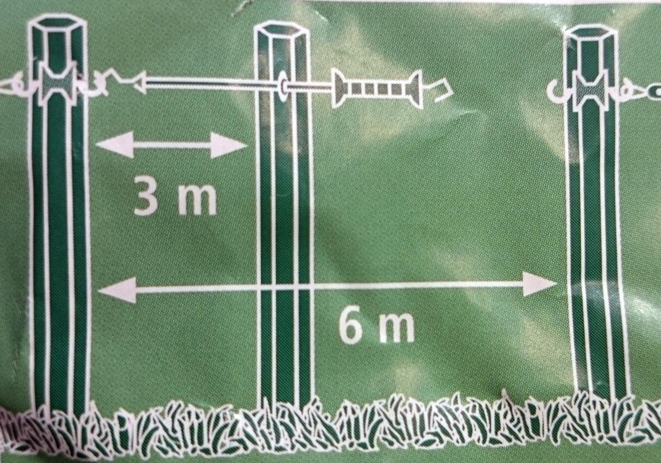 elastisk grind avstånd