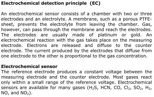 Elektrokemisk sensor
