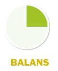 Slanka Balans