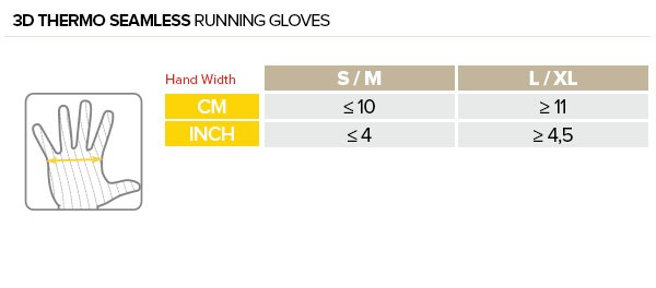 Sizing_3D_Gloves