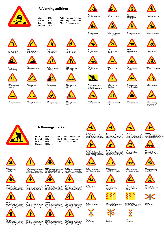 A-Varningsmärken