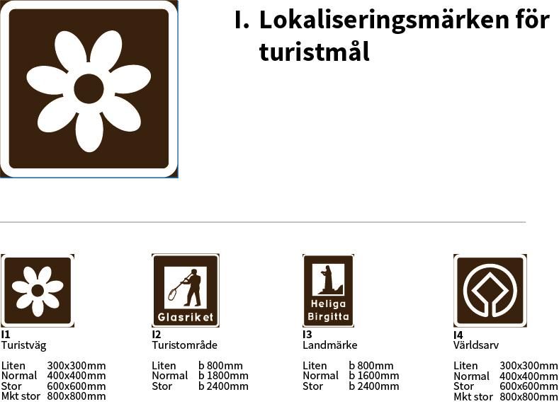 I-Lokaliseringsmärken turist