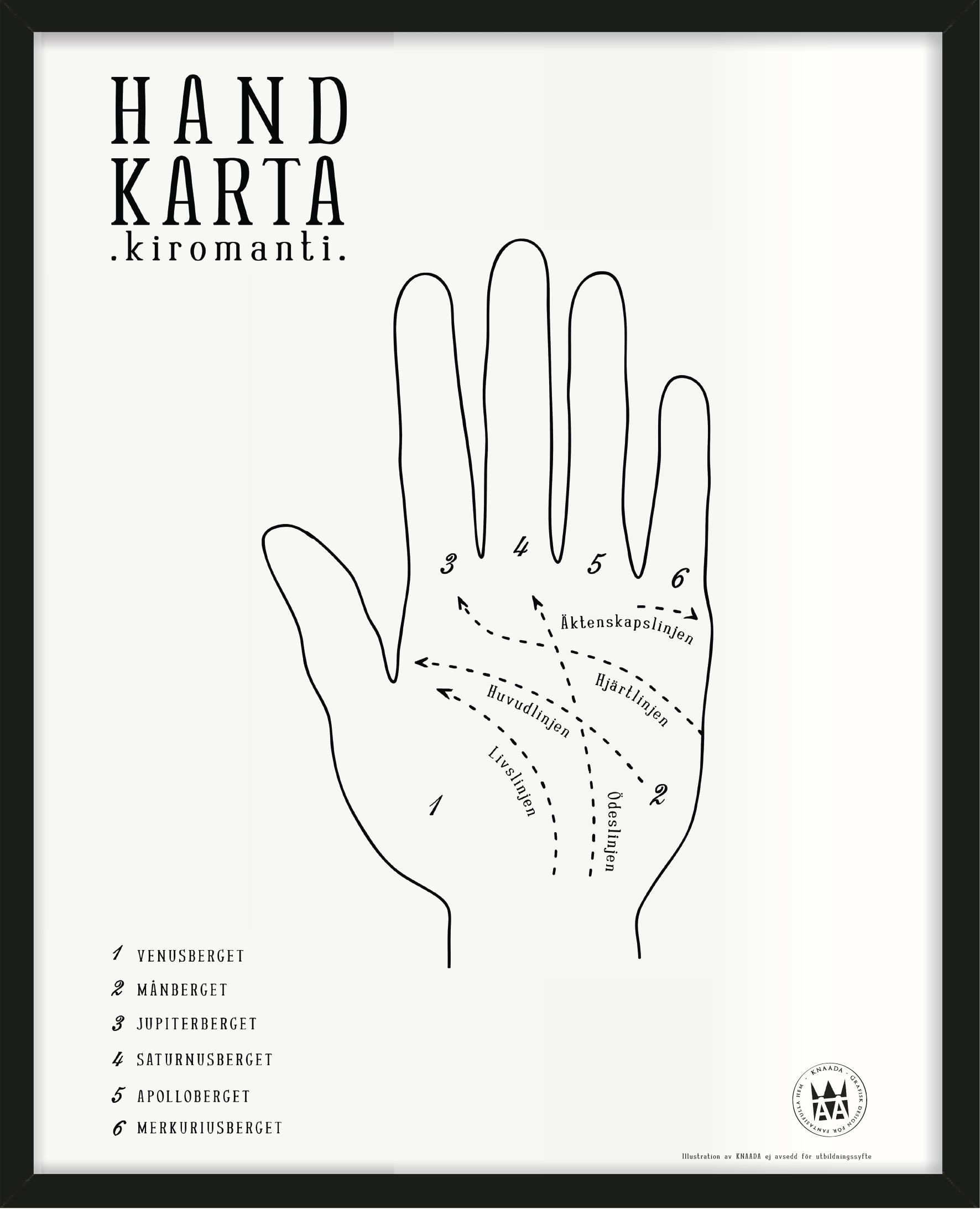 Handkarta poster