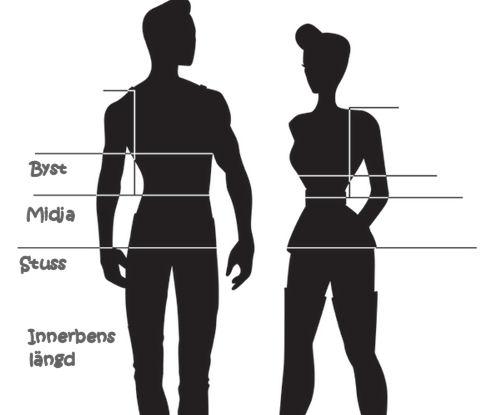Bilden visar hur våra storleksguider bygger på att mäta Bröstvidd, midja, stuss samt innerbenslängder.