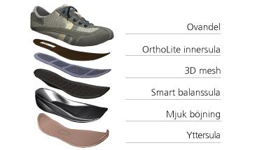 joya skor återförsäljare