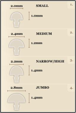 Exempel på klassificering.